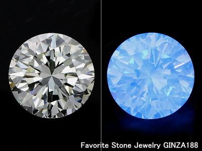 Diamond's Fluorescence